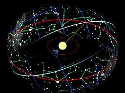 زاویه مداری دایرة البروج و مدار ماه